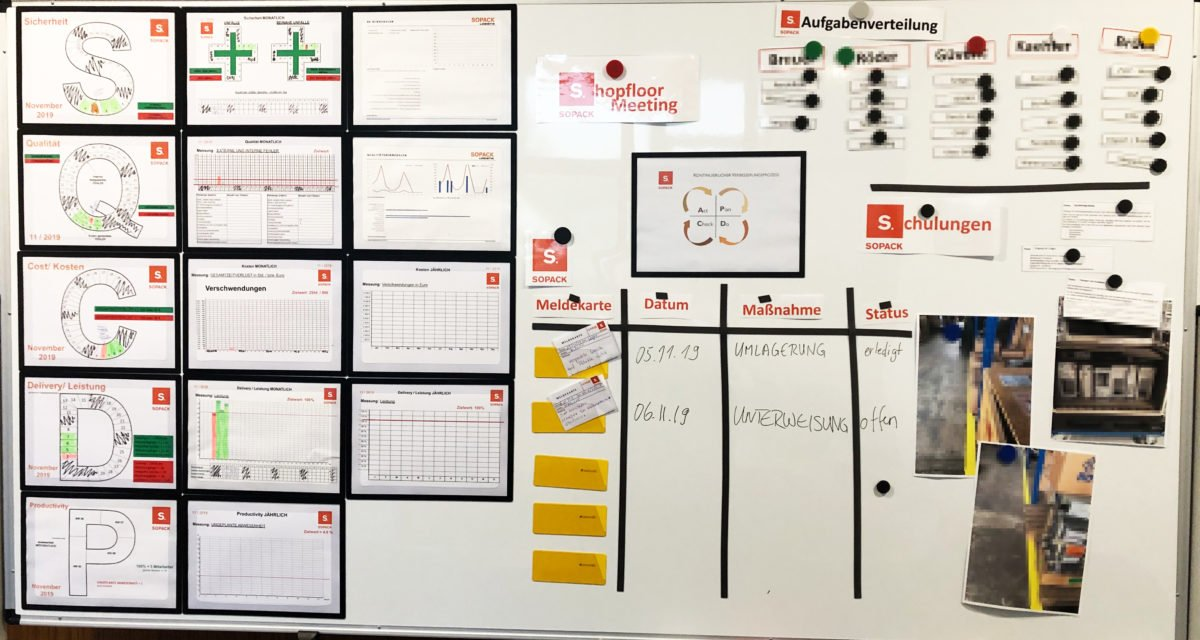 Shopfloor-Management: Mit Teamwork zum Erfolg